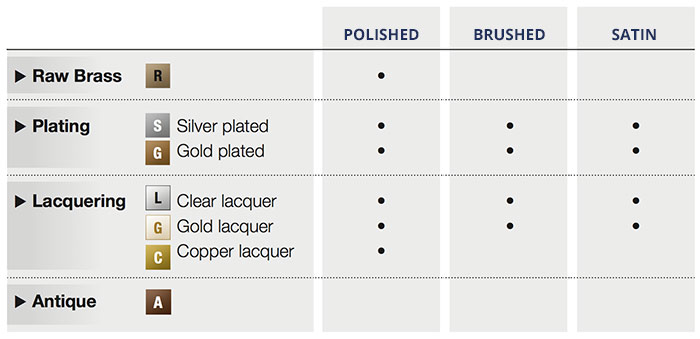 Fultone Brass - Adams Finishes - Lacquering Options